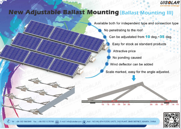 Adjustable ballast mounting manufacturer